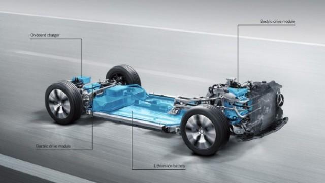 2021 Mercedes-Benz EQA platform