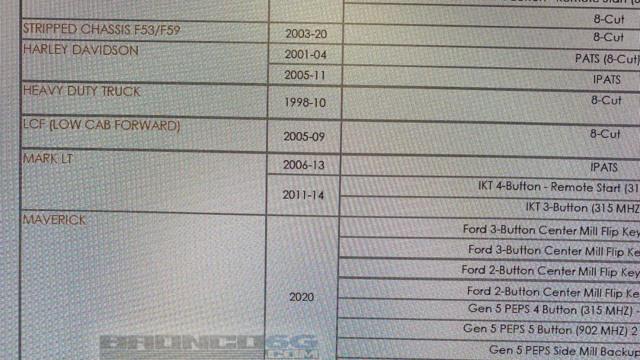 2021 Ford Maverick document