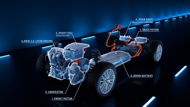 2021 Mitsubishi Pajero Hybrid